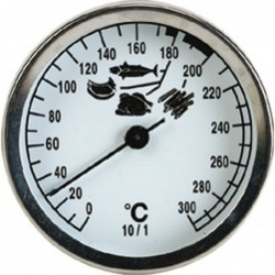 Wskaźnik temperatury...